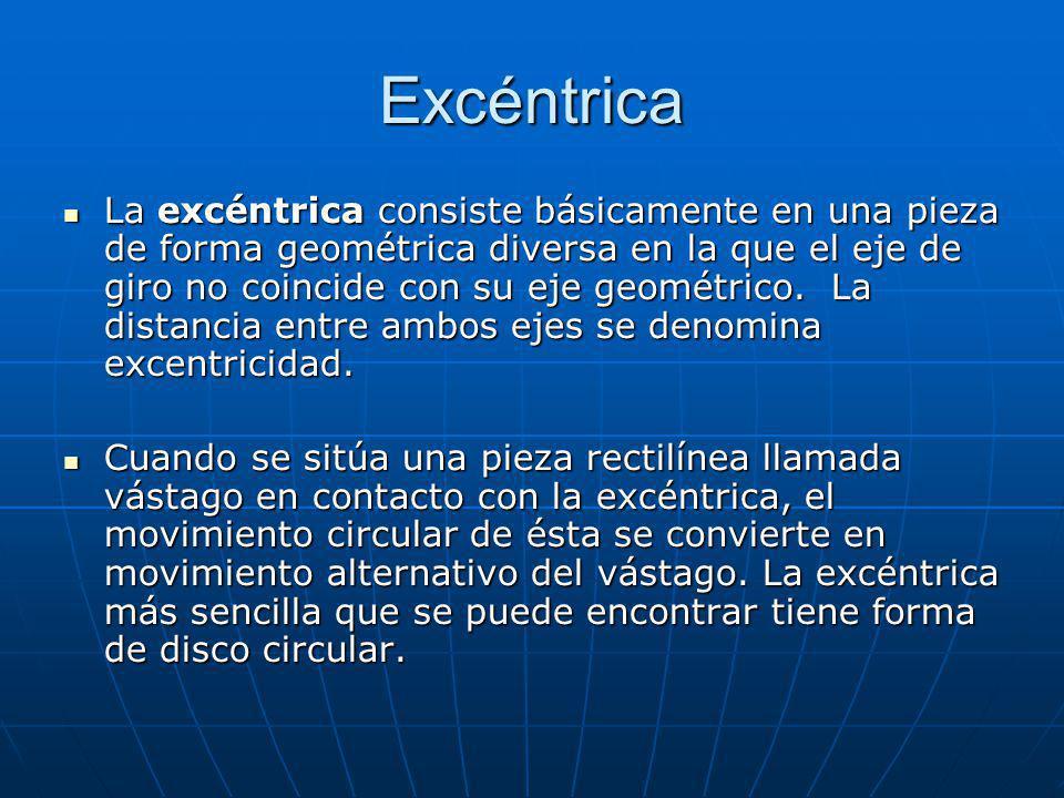 Excéntrica La excéntrica consiste básicamente en una pieza de forma geométrica diversa en la que el eje de giro no coincide con su eje geométrico. La
