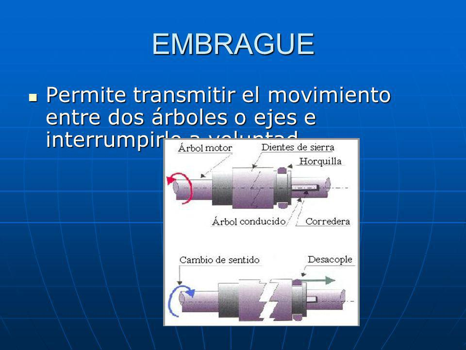 EMBRAGUE Permite transmitir el movimiento entre dos árboles o ejes e interrumpirlo a voluntad Permite transmitir el movimiento entre dos árboles o eje