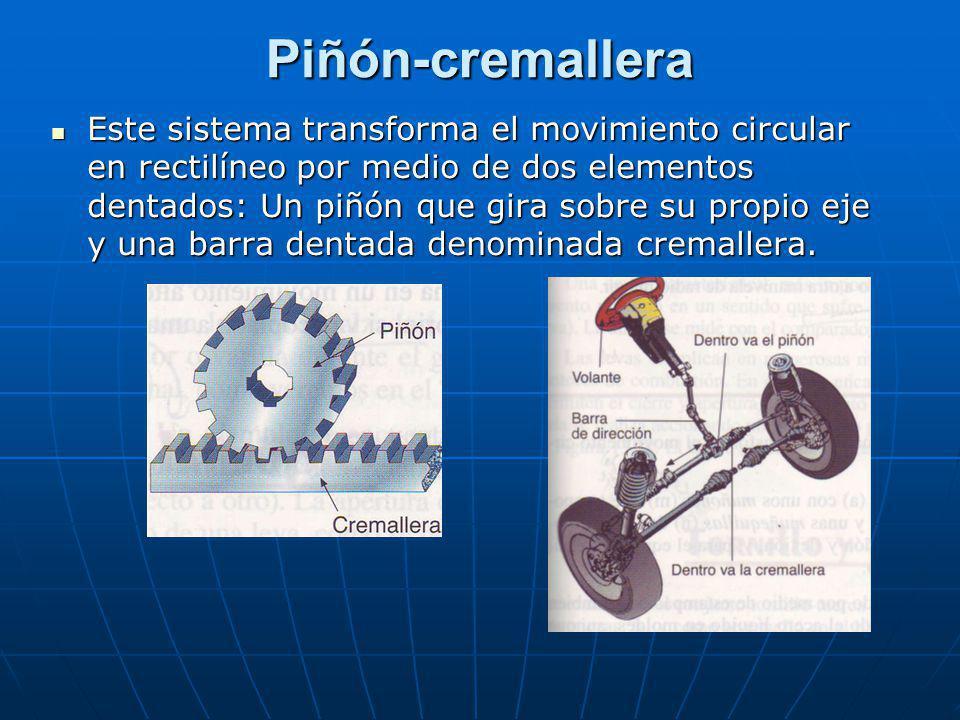 Piñón-cremallera Este sistema transforma el movimiento circular en rectilíneo por medio de dos elementos dentados: Un piñón que gira sobre su propio e