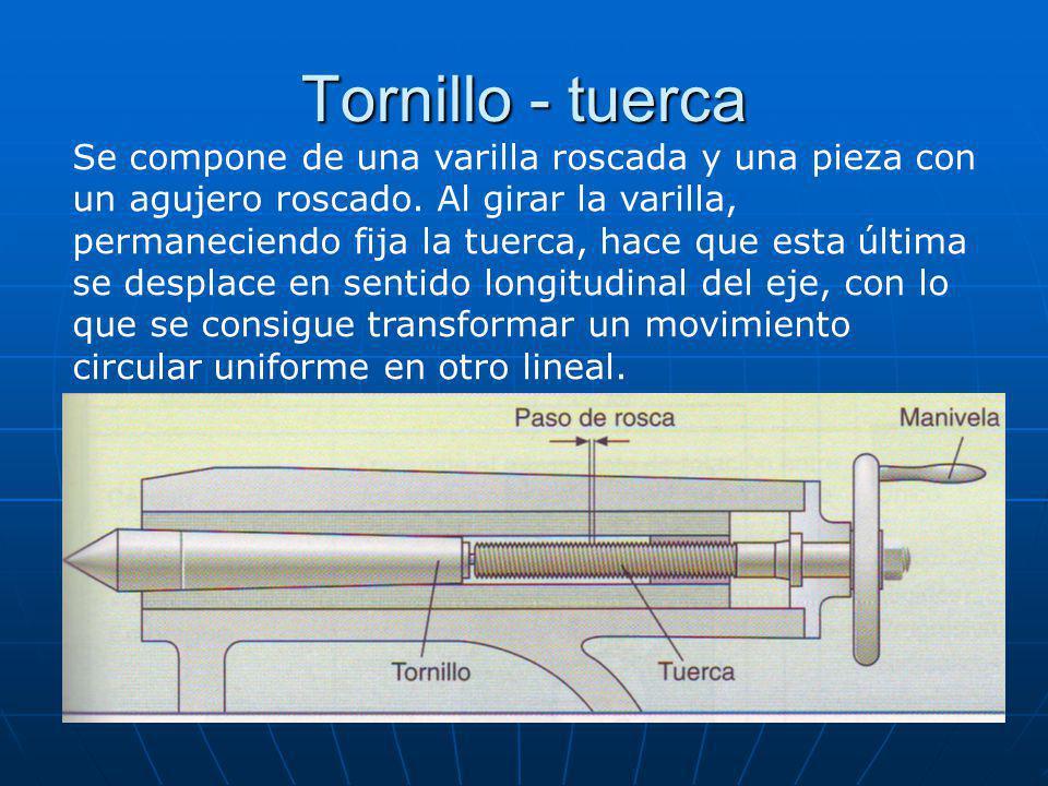 Tornillo - tuerca Se compone de una varilla roscada y una pieza con un agujero roscado. Al girar la varilla, permaneciendo fija la tuerca, hace que es
