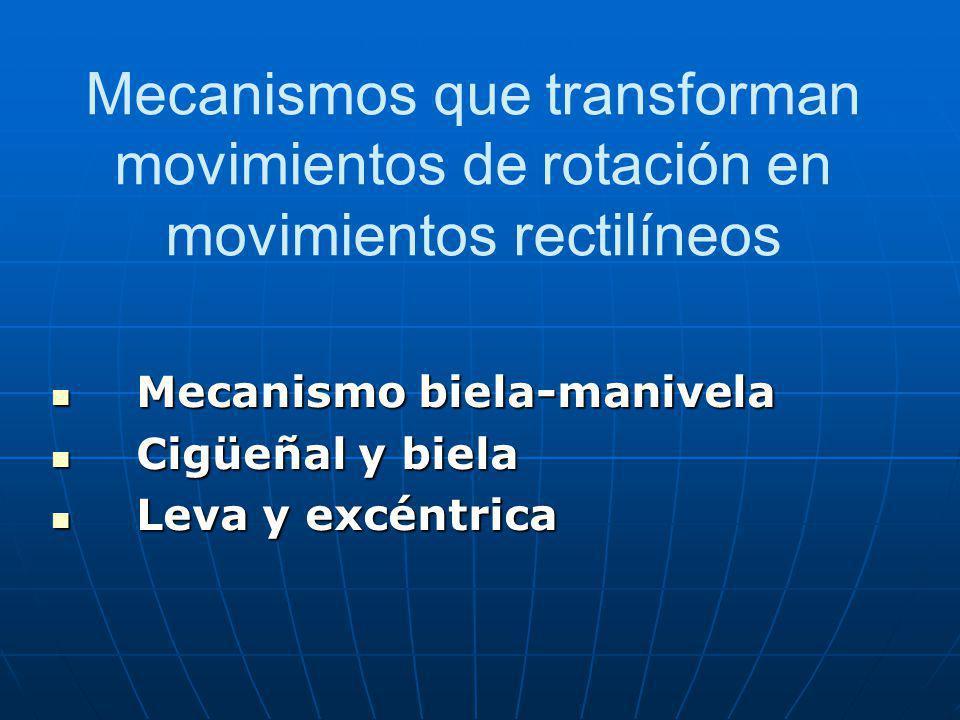 Mecanismo biela-manivela Este mecanismo consta de dos piezas básicas articuladas entre sí y de las que recibe el nombre: la manivela y la biela Este mecanismo consta de dos piezas básicas articuladas entre sí y de las que recibe el nombre: la manivela y la biela