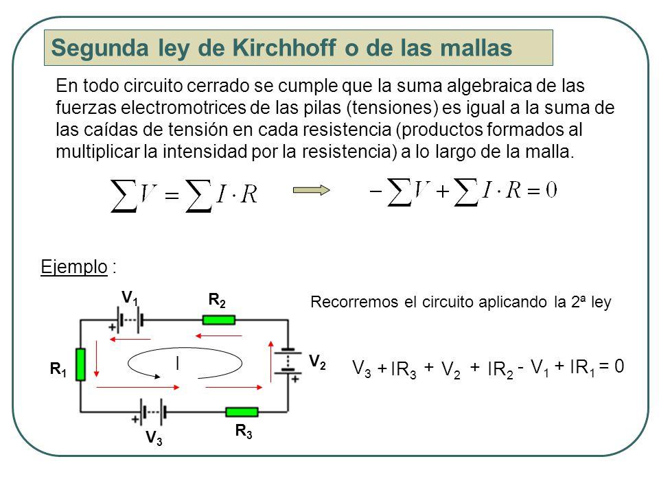 Segunda ley de Kirchhoff o de las mallas En todo circuito cerrado se cumple que la suma algebraica de las fuerzas electromotrices de las pilas (tensiones) es igual a la suma de las caídas de tensión en cada resistencia (productos formados al multiplicar la intensidad por la resistencia) a lo largo de la malla.