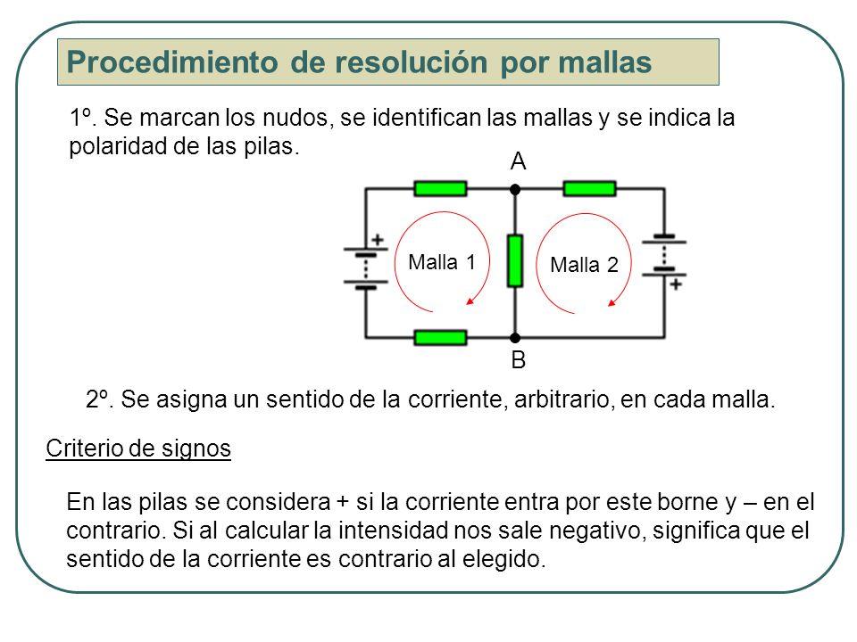 B A V1V1 R1R1 R4R4 R3R3 R2R2 V2V2 Procedimiento de resolución por mallas 3º.