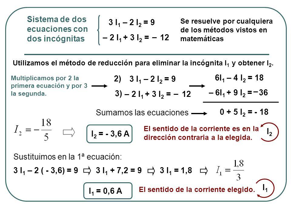 Sistema de dos ecuaciones con dos incógnitas 3 I 1 – 2 I 2 = 9 –2 I 1 + 3 I 2 = 12 – Se resuelve por cualquiera de los métodos vistos en matemáticas Utilizamos el método de reducción para eliminar la incógnita I 1 y obtener I 2.