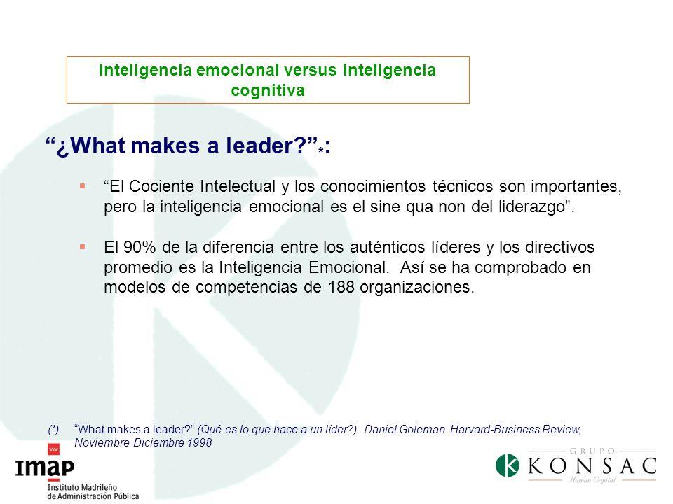 ¿What makes a leader? * : El Cociente Intelectual y los conocimientos técnicos son importantes, pero la inteligencia emocional es el sine qua non del