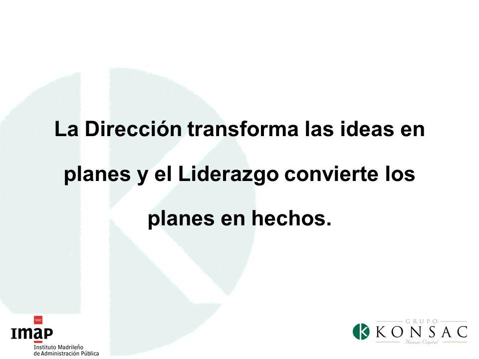 La Dirección transforma las ideas en planes y el Liderazgo convierte los planes en hechos.