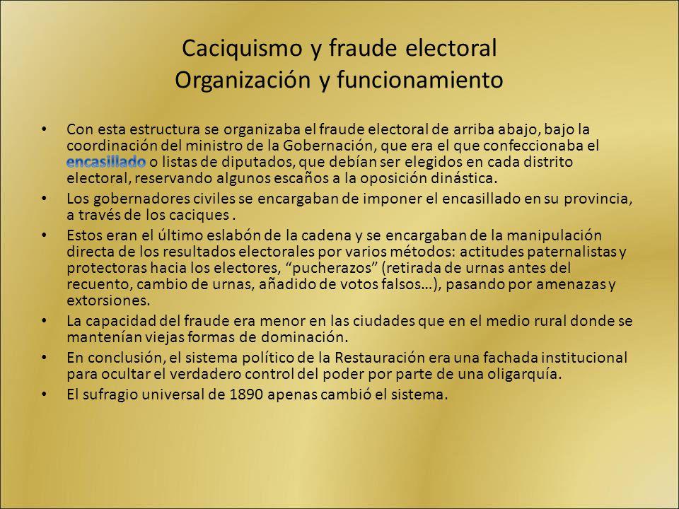 Caciquismo y fraude electoral Organización y funcionamiento