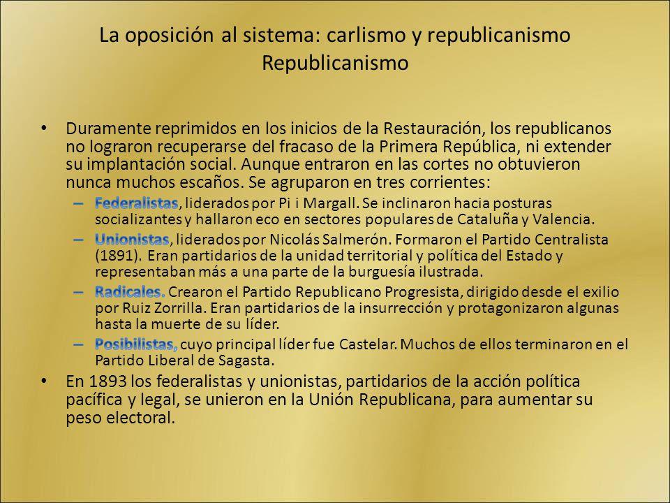 La oposición al sistema: carlismo y republicanismo Republicanismo