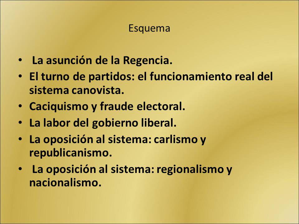 Esquema La asunción de la Regencia. El turno de partidos: el funcionamiento real del sistema canovista. Caciquismo y fraude electoral. La labor del go