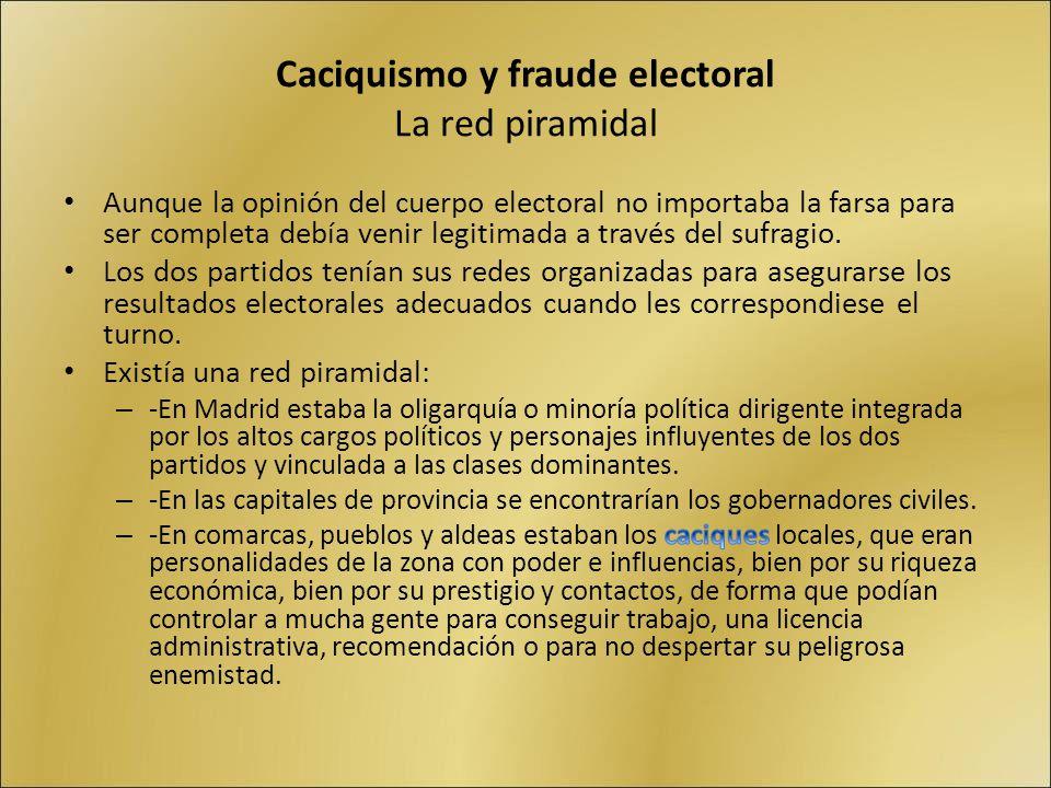 Caciquismo y fraude electoral La red piramidal