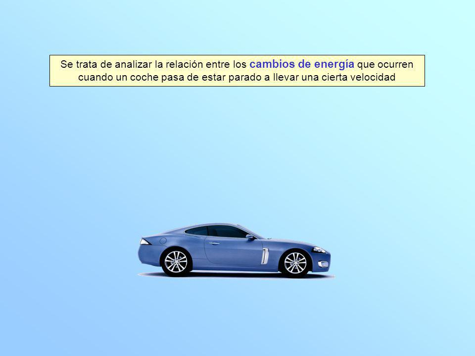Se trata de analizar la relación entre los cambios de energía que ocurren cuando un coche pasa de estar parado a llevar una cierta velocidad