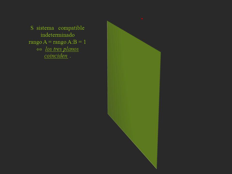 S sistema compatible indeterminado rango A = rango A:B = 1 los tres planos coinciden.