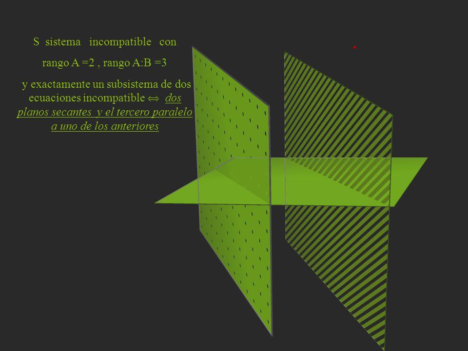 S sistema incompatible con rango A =2, rango A:B =3 y exactamente un subsistema de dos ecuaciones incompatible dos planos secantes y el tercero parale