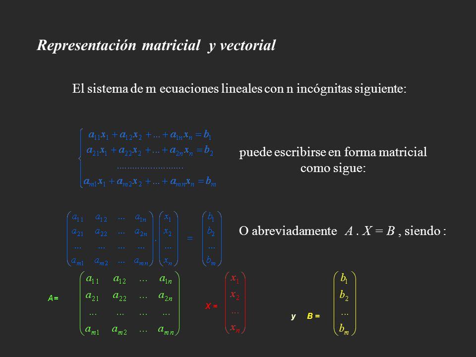 Representación matricial y vectorial puede escribirse en forma matricial como sigue: O abreviadamente A. X = B, siendo : A= X = y B = El sistema de m