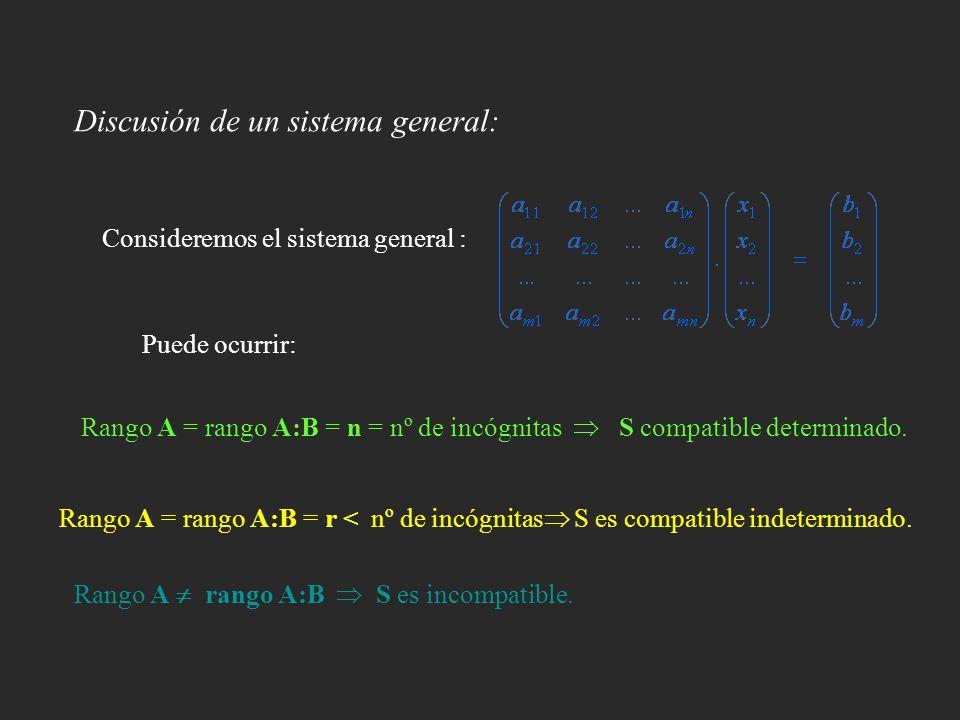 Discusión de un sistema general: Consideremos el sistema general : Puede ocurrir: Rango A = rango A:B = n = nº de incógnitas S compatible determinado.