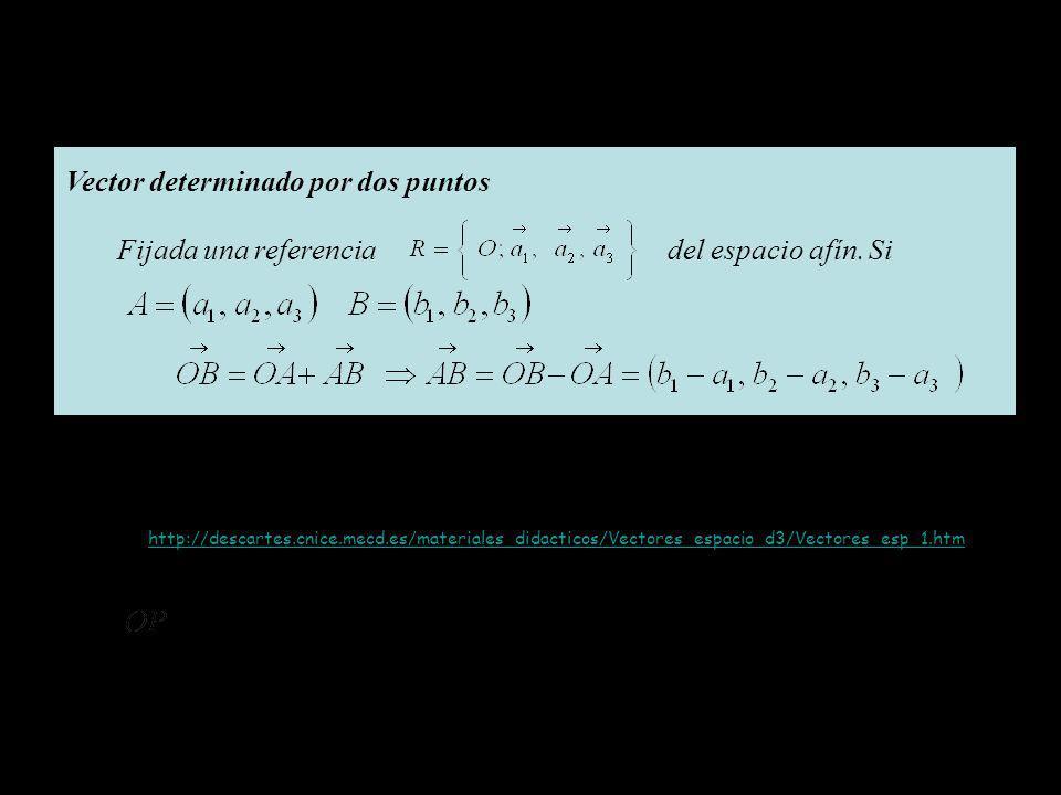 http://descartes.cnice.mecd.es/materiales_didacticos/Vectores_espacio_d3/Vectores_esp_1.htm Vector determinado por dos puntos Fijada una referencia del espacio afín.