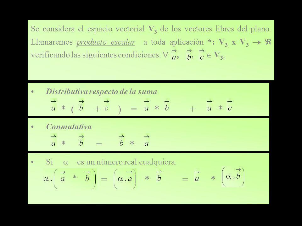 Se considera el espacio vectorial V 3 de los vectores libres del plano. Llamaremos producto escalar a toda aplicación *: V 3 x V 3 verificando las sig