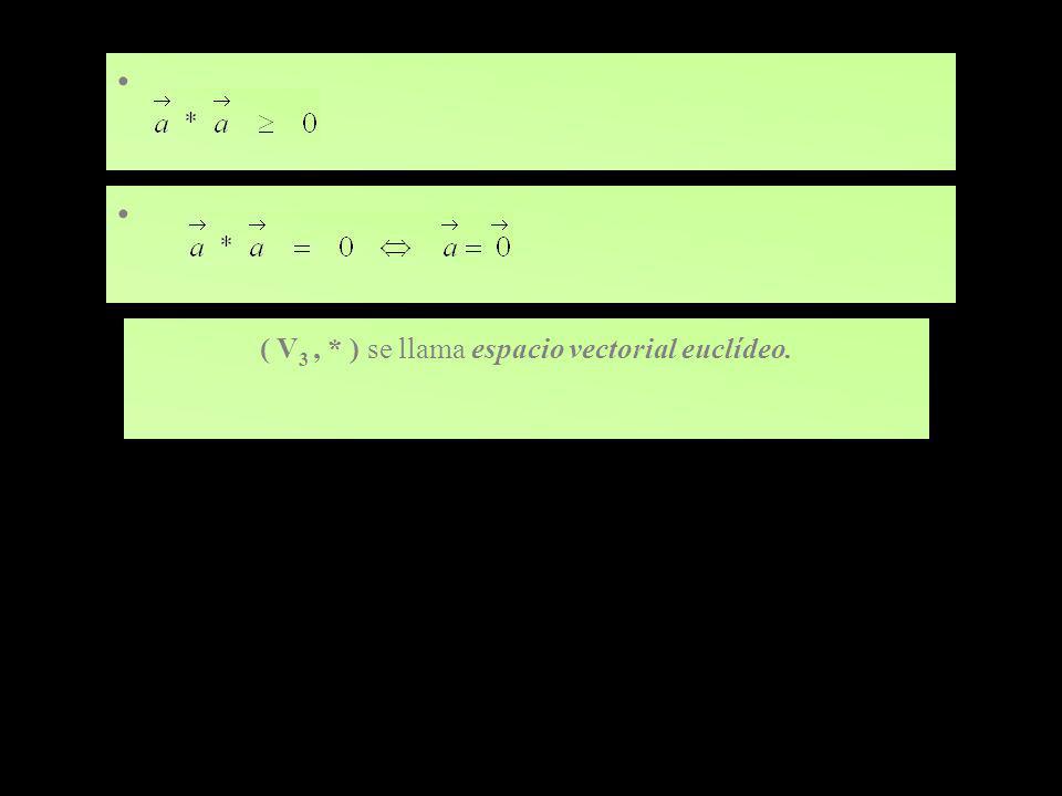 ( V 3, * ) se llama espacio vectorial euclídeo.