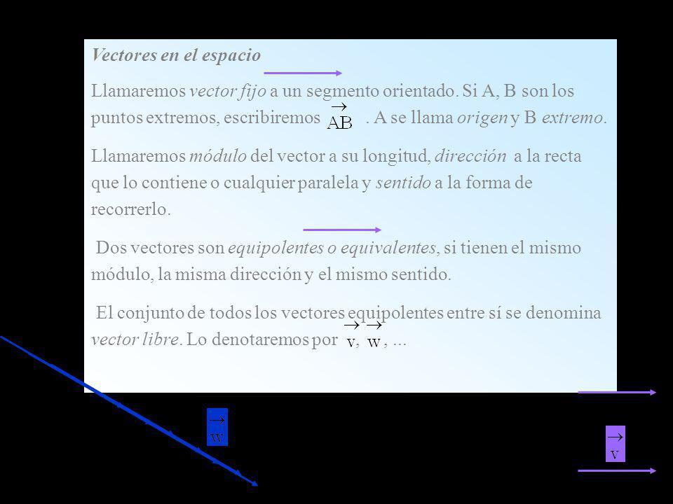 Vectores en el espacio Llamaremos vector fijo a un segmento orientado. Si A, B son los puntos extremos, escribiremos. A se llama origen y B extremo. L