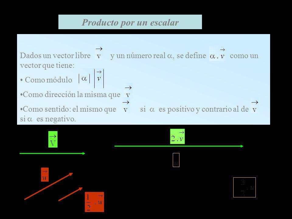Producto por un escalar Dados un vector libre y un número real, se define como un vector que tiene: Como módulo Como dirección la misma que Como senti