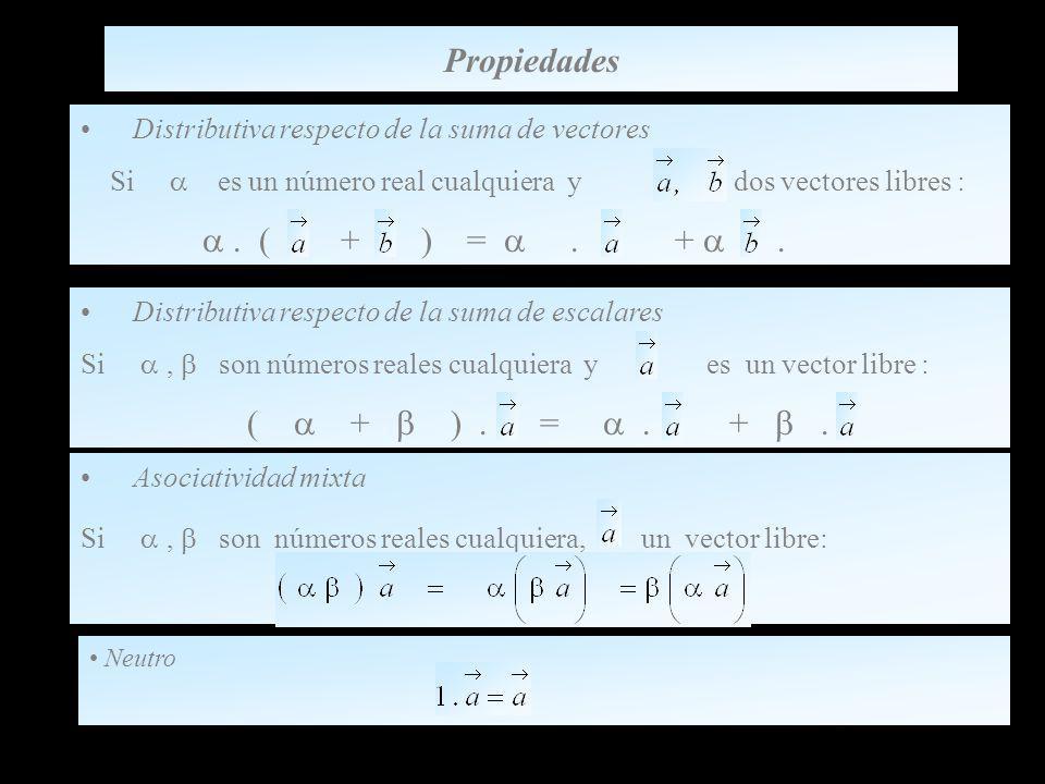 Propiedades Distributiva respecto de la suma de vectores Si es un número real cualquiera y dos vectores libres :.