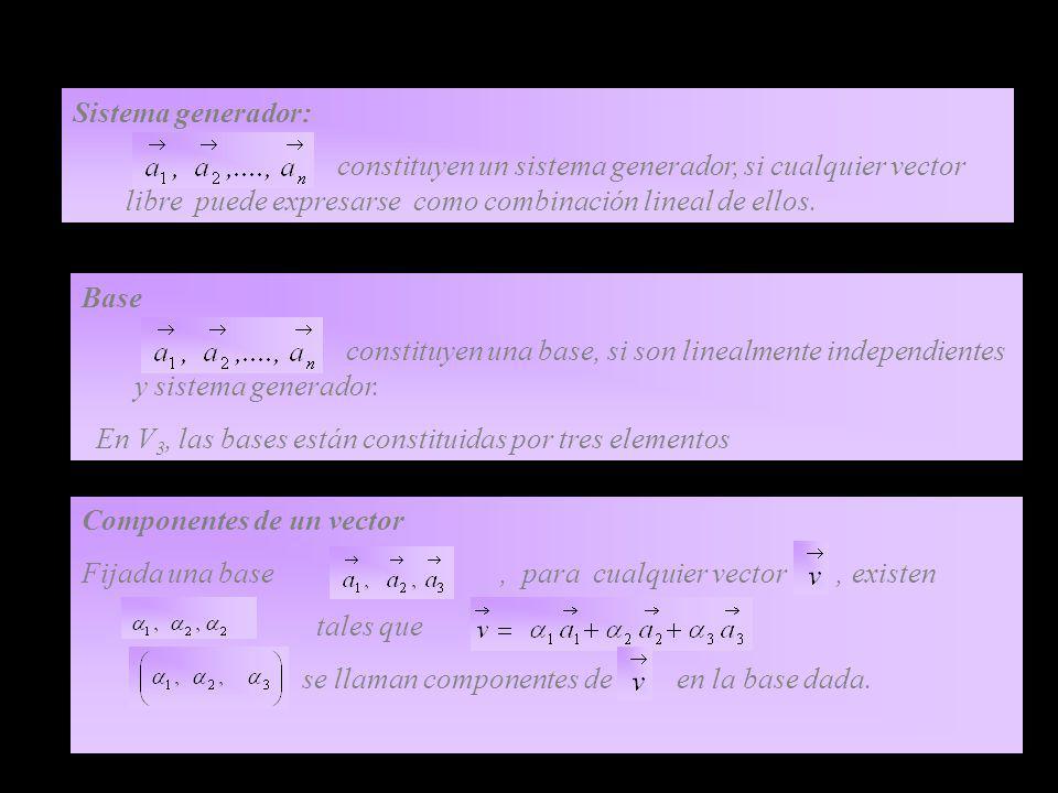 Sistema generador: constituyen un sistema generador, si cualquier vector libre puede expresarse como combinación lineal de ellos. Base constituyen una