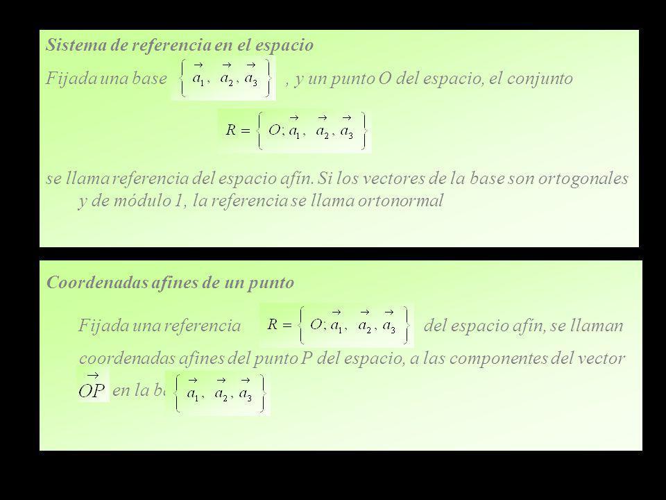 Sistema de referencia en el espacio Fijada una base, y un punto O del espacio, el conjunto se llama referencia del espacio afín. Si los vectores de la