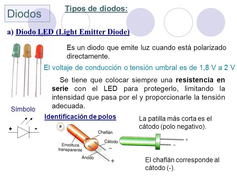 Diodos Tipos de diodos: a) Diodo LED (Light Emitter Diode) Es un diodo que emite luz cuando está polarizado directamente. El voltaje de conducción o t