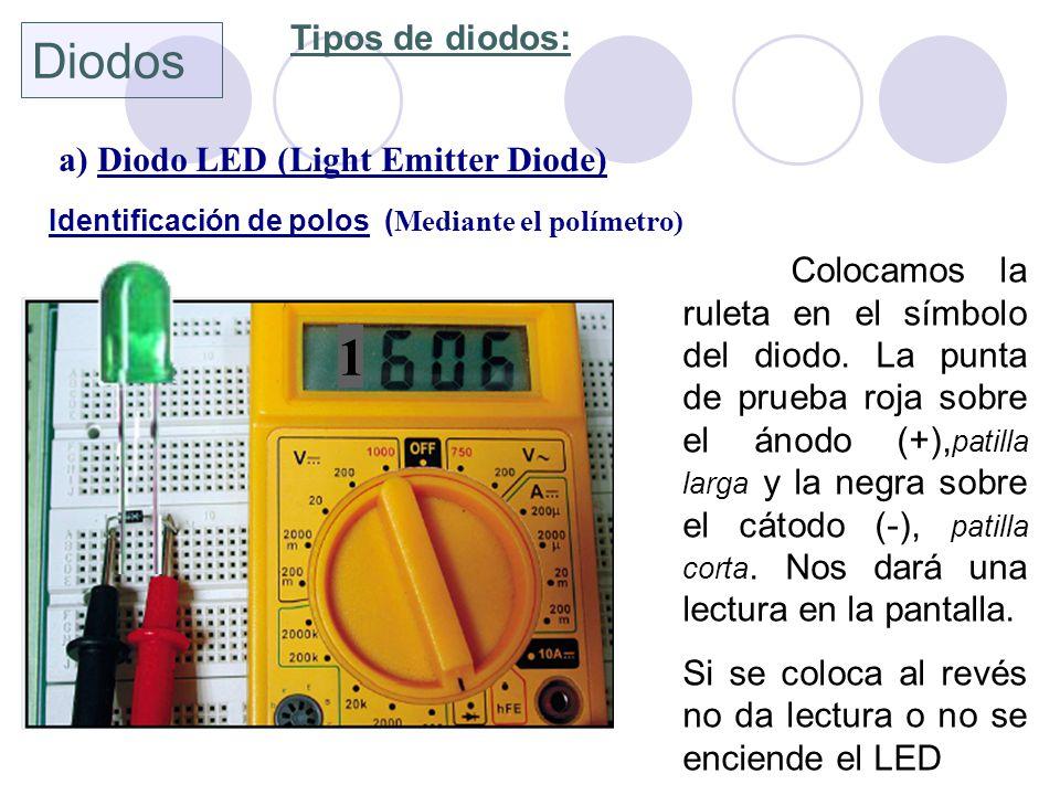 Diodos Tipos de diodos: a) Diodo LED (Light Emitter Diode) Identificación de polos ( Mediante el polímetro) Colocamos la ruleta en el símbolo del diod