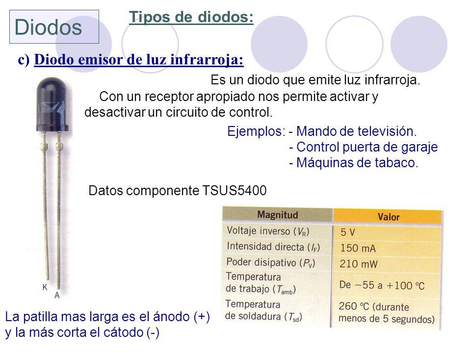 Diodos Tipos de diodos: c) Diodo emisor de luz infrarroja: Es un diodo que emite luz infrarroja. Ejemplos: - Mando de televisión. - Control puerta de