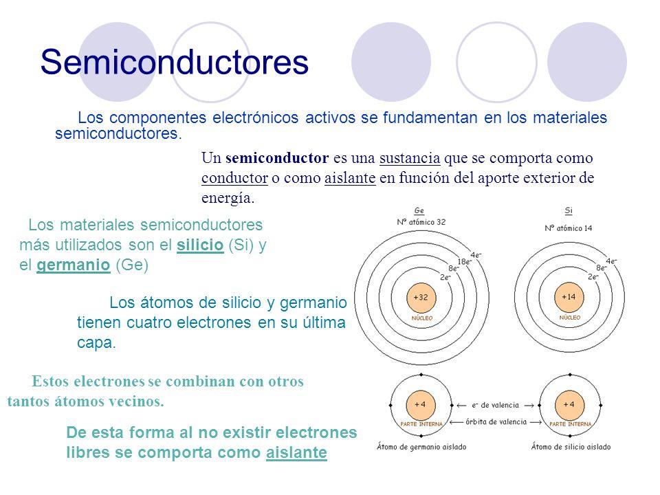 Semiconductores Los componentes electrónicos activos se fundamentan en los materiales semiconductores. Un semiconductor es una sustancia que se compor