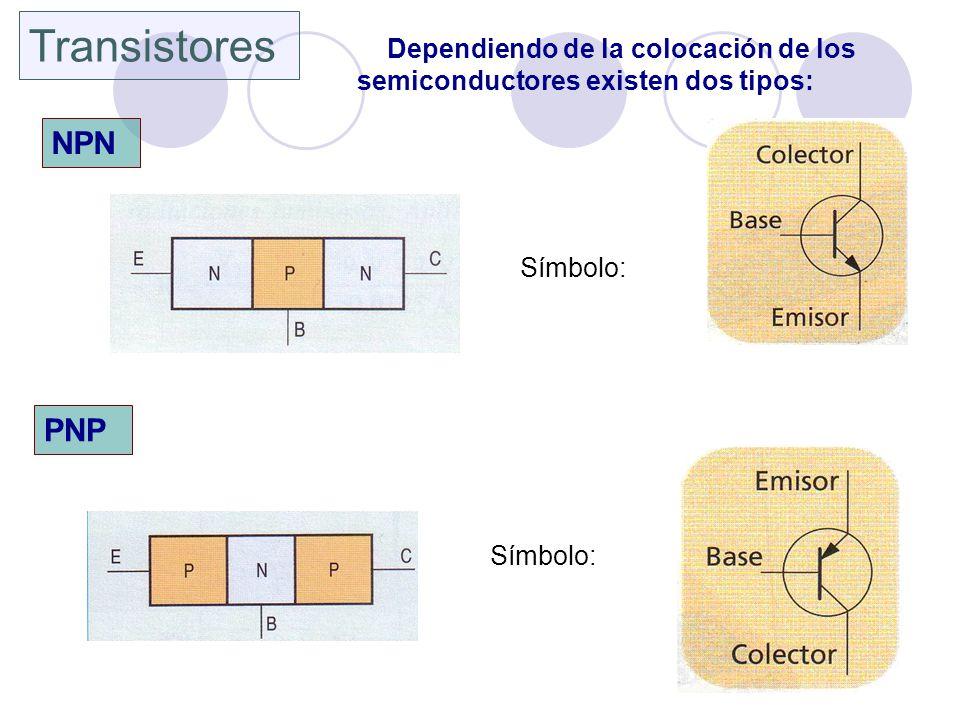 Transistores PNP Símbolo: NPN Símbolo: Dependiendo de la colocación de los semiconductores existen dos tipos:
