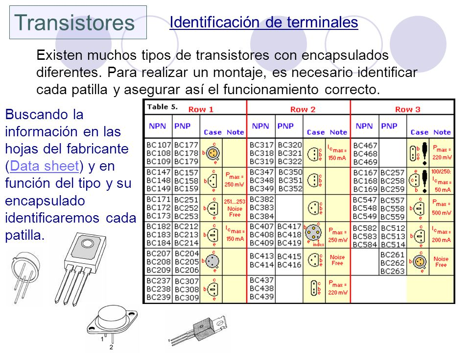 Transistores Identificación de terminales Existen muchos tipos de transistores con encapsulados diferentes. Para realizar un montaje, es necesario ide