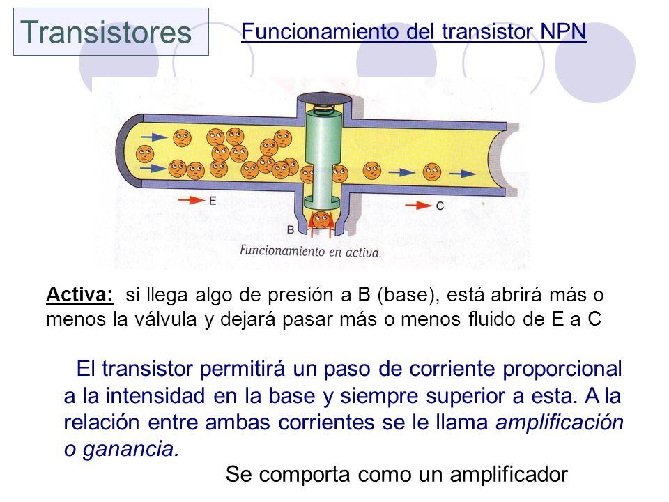 Transistores Funcionamiento del transistor NPN Activa: si llega algo de presión a B (base), está abrirá más o menos la válvula y dejará pasar más o me