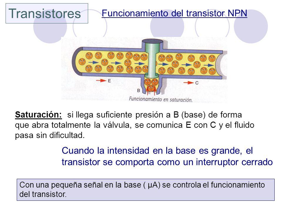 Transistores Funcionamiento del transistor NPN Saturación: si llega suficiente presión a B (base) de forma que abra totalmente la válvula, se comunica