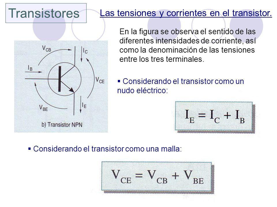 Transistores Las tensiones y corrientes en el transistor. En la figura se observa el sentido de las diferentes intensidades de corriente, así como la