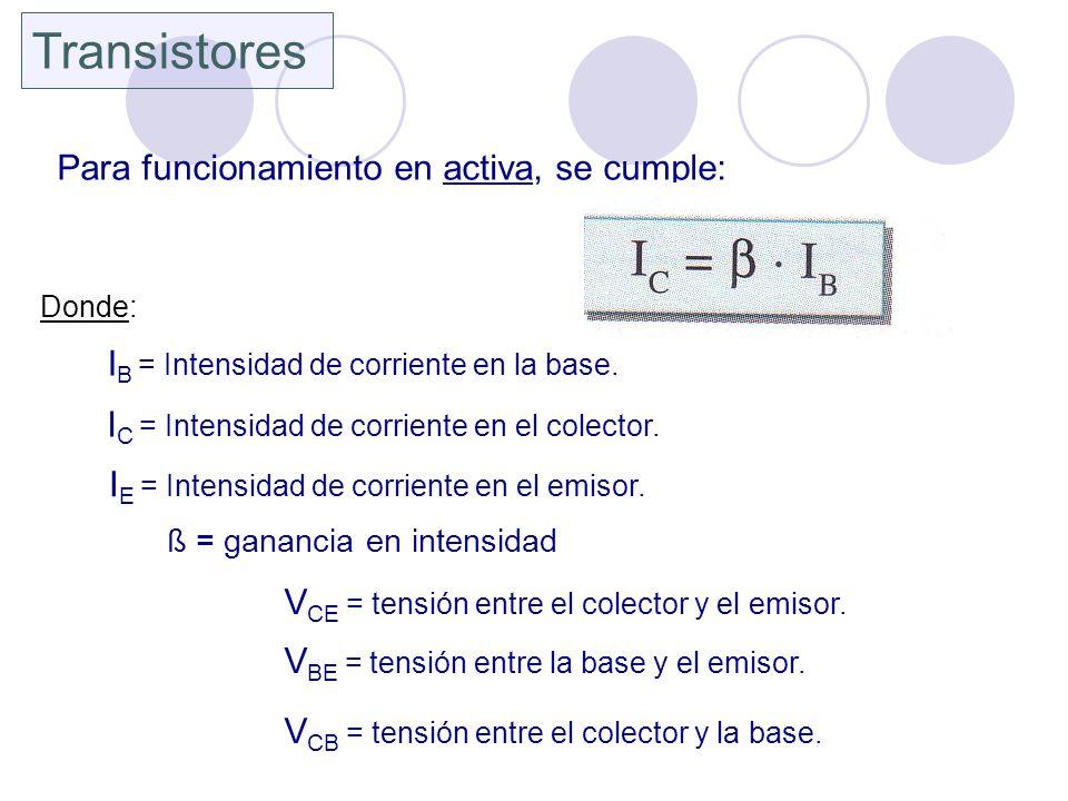 Transistores Para funcionamiento en activa, se cumple: Donde: I B = Intensidad de corriente en la base. I C = Intensidad de corriente en el colector.