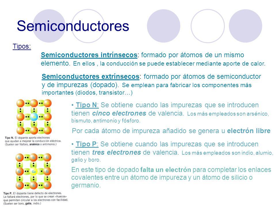 Semiconductores Tipos: Semiconductores intrínsecos: formado por átomos de un mismo elemento. En ellos, la conducción se puede establecer mediante apor