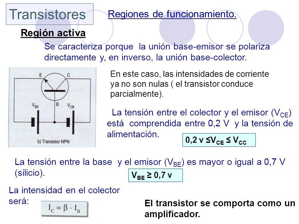 Transistores Regiones de funcionamiento. Región activa Se caracteriza porque la unión base-emisor se polariza directamente y, en inverso, la unión bas