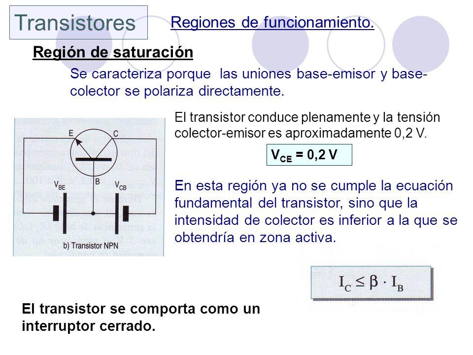 Transistores Regiones de funcionamiento. Región de saturación Se caracteriza porque las uniones base-emisor y base- colector se polariza directamente.