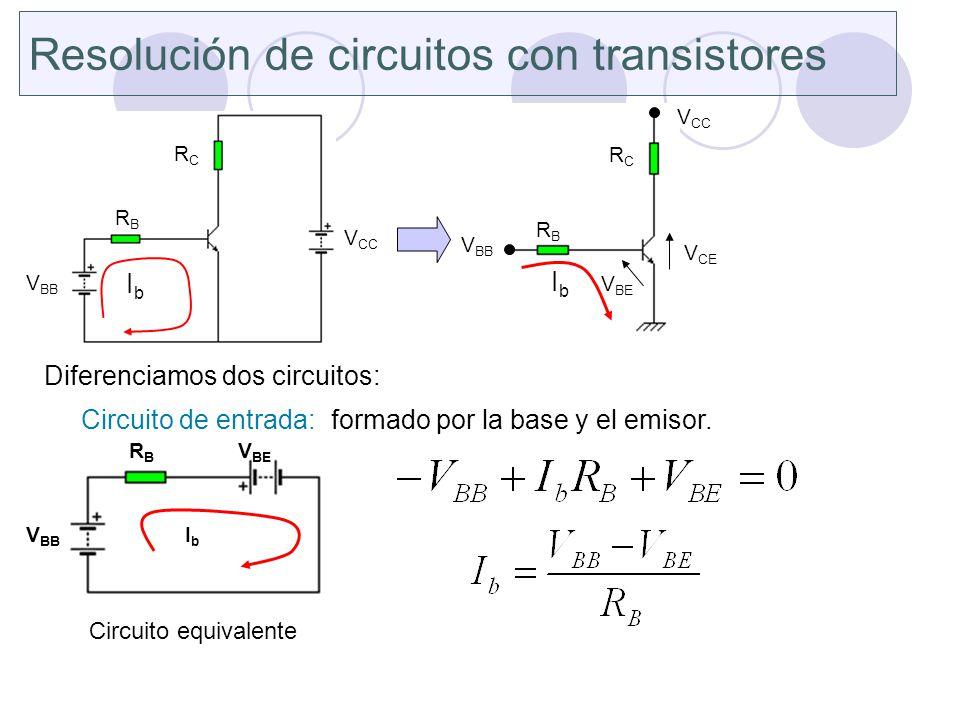 Resolución de circuitos con transistores Diferenciamos dos circuitos: Circuito de entrada: formado por la base y el emisor. RBRB RCRC V BB V CC RBRB R