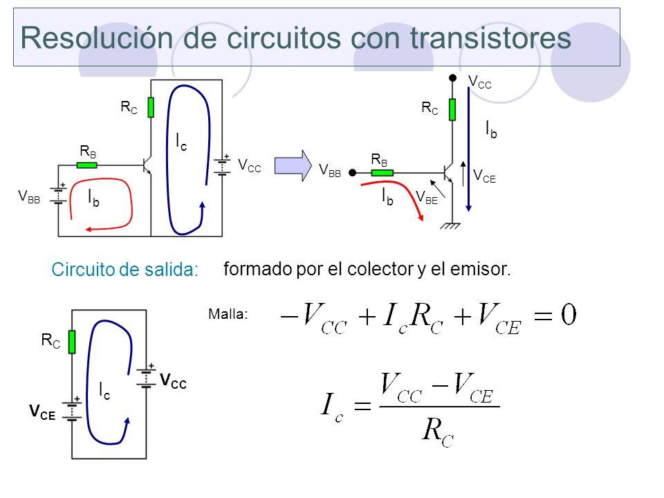 Resolución de circuitos con transistores RBRB RCRC V BB V CC RBRB RCRC V BB V CE V BE IbIb IbIb IcIc IbIb Circuito de salida: formado por el colector