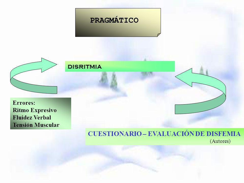PRAGMÁTICO disritmia Errores: Ritmo Expresivo Fluidez Verbal Tensión Muscular CUESTIONARIO – EVALUACIÓN DE DISFEMIA (Autores)