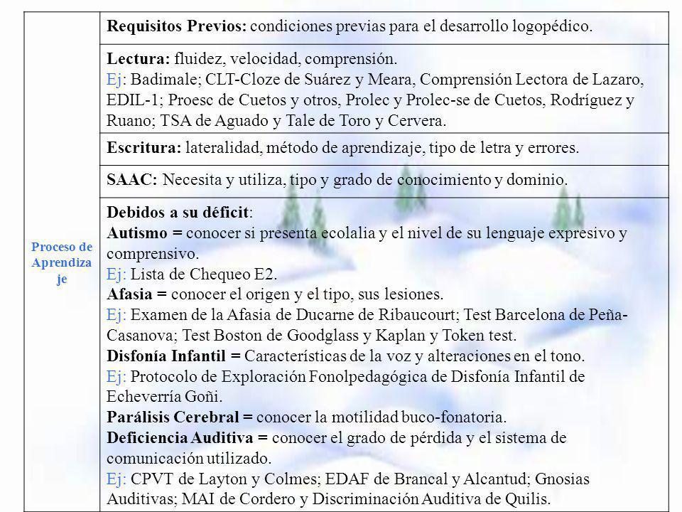 DISFONIA INFANTIL TARTAMUDEZ AUTISTAS ED.