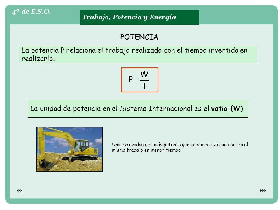 POTENCIA La potencia P relaciona el trabajo realizado con el tiempo invertido en realizarlo. La unidad de potencia en el Sistema Internacional es el v