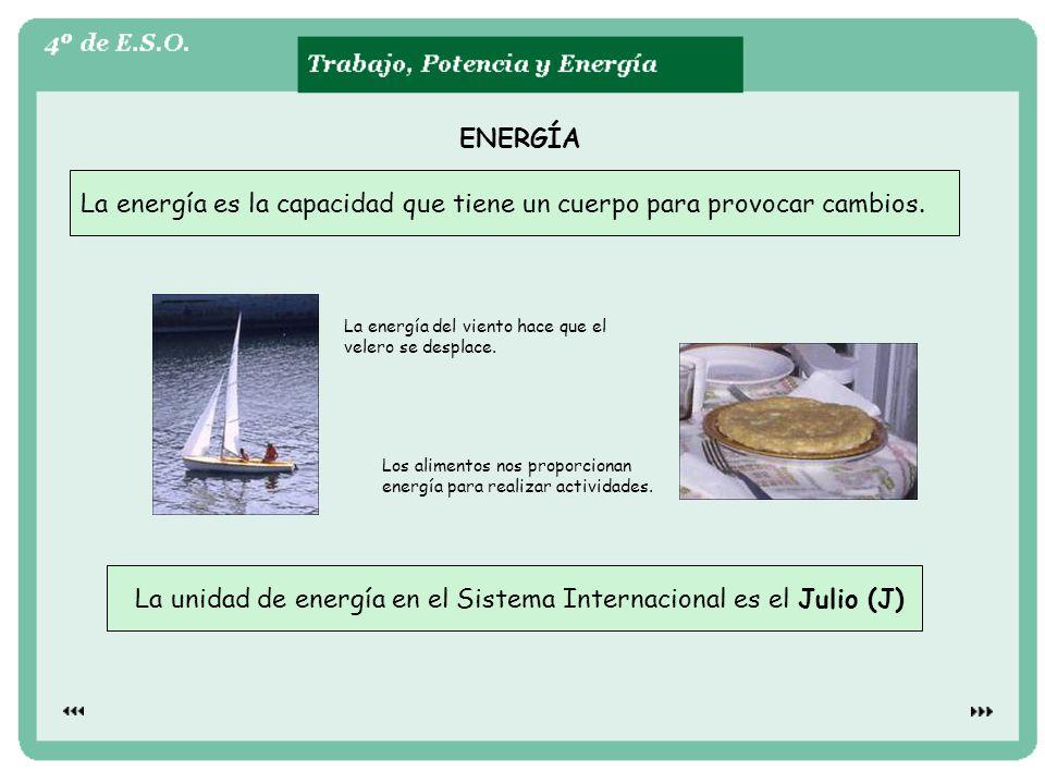 ENERGÍA La energía es la capacidad que tiene un cuerpo para provocar cambios. La unidad de energía en el Sistema Internacional es el Julio (J) La ener
