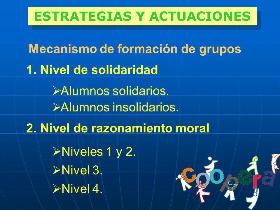 1.Nivel de solidaridad Alumnos solidarios. Alumnos insolidarios. Mecanismo de formación de grupos 2.Nivel de razonamiento moral Niveles 1 y 2. Nivel 4