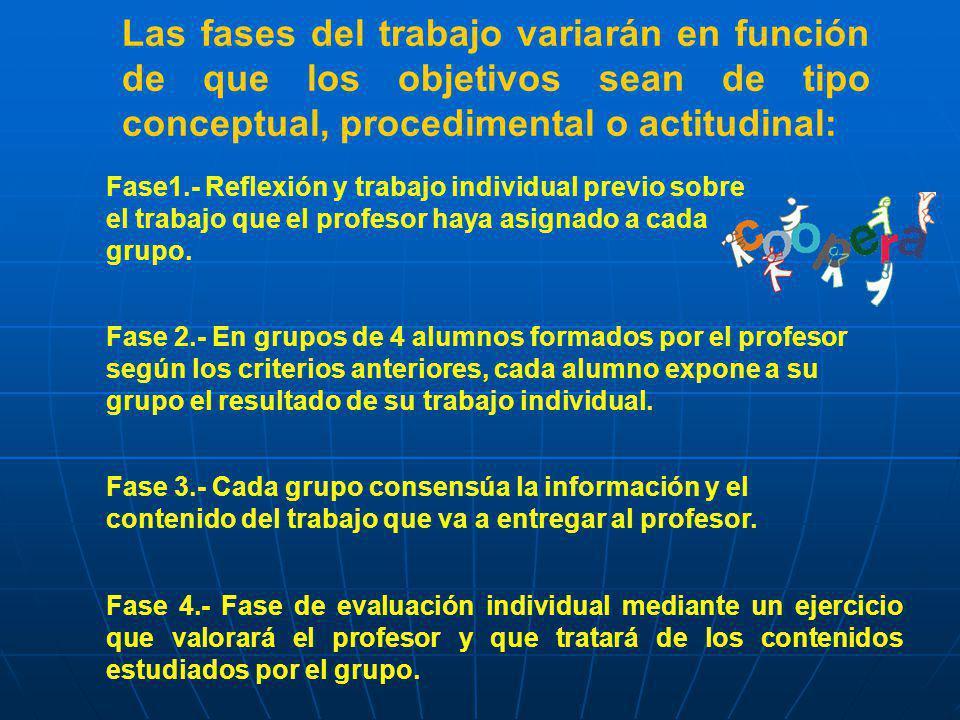 Las fases del trabajo variarán en función de que los objetivos sean de tipo conceptual, procedimental o actitudinal: Fase1.- Reflexión y trabajo indiv
