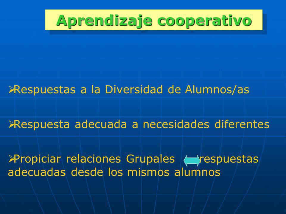 Respuestas a la Diversidad de Alumnos/as Respuesta adecuada a necesidades diferentes Propiciar relaciones Grupales respuestas adecuadas desde los mism