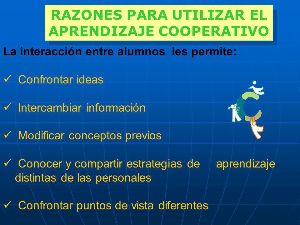 La interacción entre alumnos les permite: Confrontar ideas Intercambiar información Modificar conceptos previos Conocer y compartir estrategias de apr